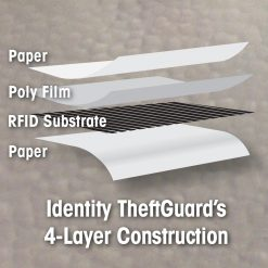 Identity TheftGuard's 4-layer Construction